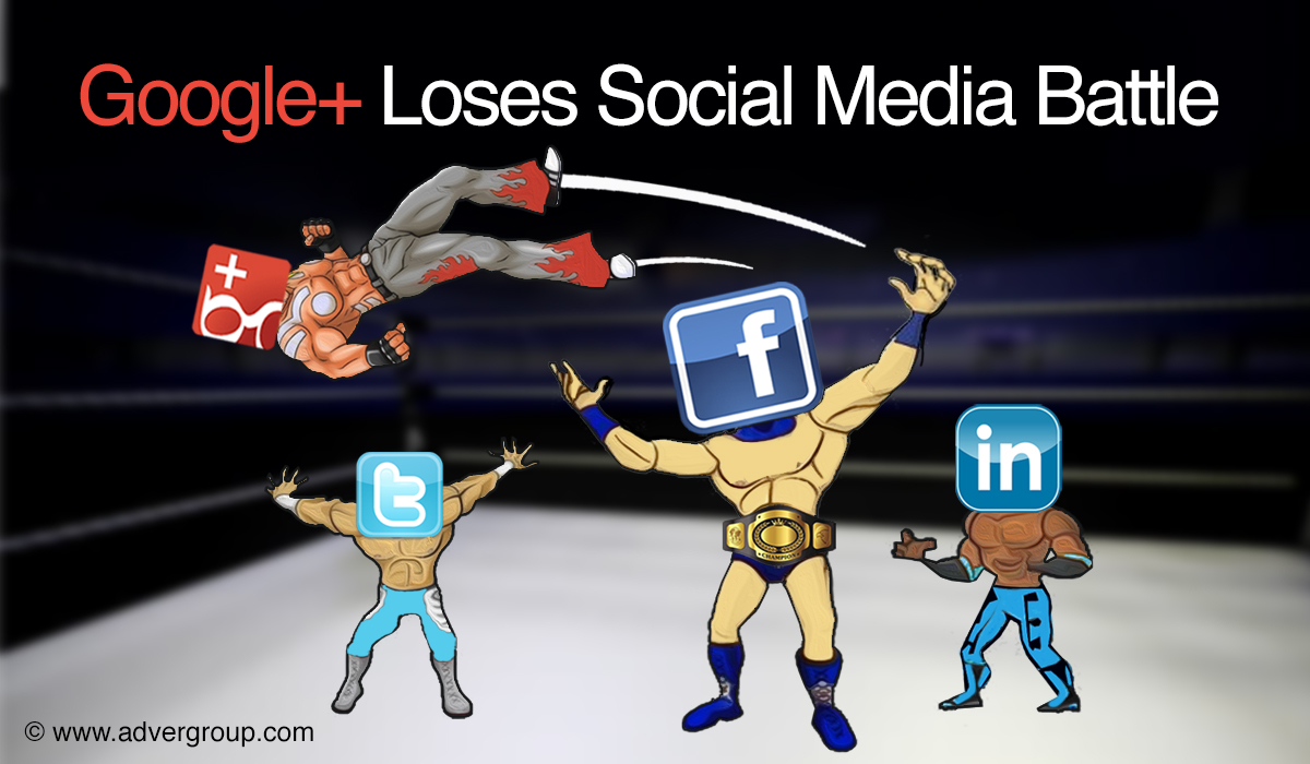Google Shuts Down Google+, Facebook Wins Social Media Battle