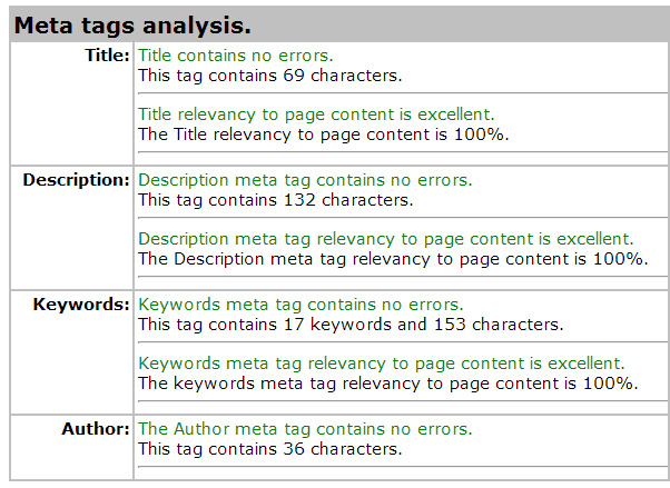 SEARCH ENGINE META DATA ANALYZER RESULTS